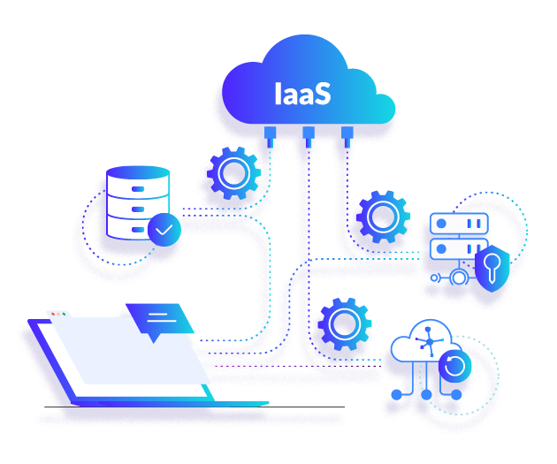 Infrastructure as a Service 1